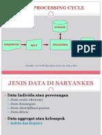 Data Di Saryankes