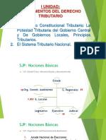 GESTION TRIBUTARIA_1RA SEMANA.pptx