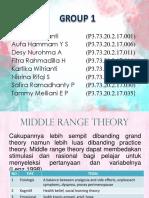 Middle Range Theories_Kelompok 1_Profesi Ners