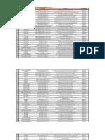 Listado de Casas de Empeño a Publicar 19_dic_2018