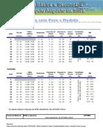 Tabela de Referência FitnessGram