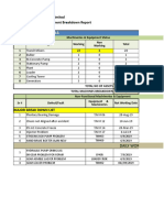 Plant, Machinery & Equipment Breakdown Report (1)