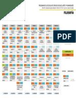 Malla Curricular Filosofia 10583.pdf