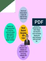 Pengurusan Grafik Alfie Kohn