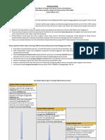 Petunjuk Teknis Seleksi MAoC GC_2019