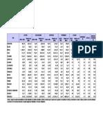 Cifras América Latina - Junio 2018