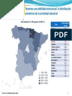 La industria española por CCAA