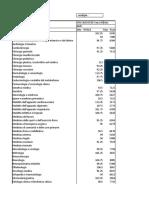 punteggi minimi 2018 specialità mediche