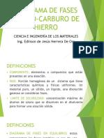 DIAGRAMA DE FASES HIERRO-CARBURO DE HIERRO.pptx