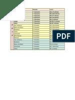 Tabela Lucro Dos Bancos