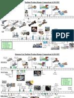 GTs World Comparison Picture_1-130 MW_2015 01
