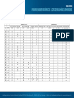 5-Propriedades-Mecanicas-Ligas-de-Aluminio-Laminadas.pdf