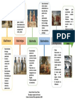 linea de tiempo toxicologia en.pptx