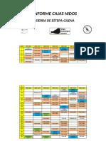Informe Cajas Nidos 2013-2019