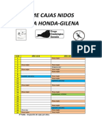 Cajas Nido Cañada Honda 2019