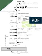 Dei Route Map