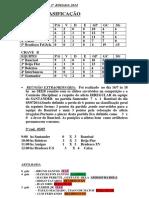 Resultado 3 Rodada 2014