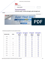 Aluminum Alloys - Mechanical Properties