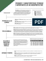 propiedades proyector.pdf
