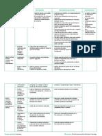 PROGRAM UNIDAD 5.docx
