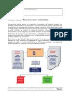 Iniciativas Privadas Del Sistema de Concesiones de Obras Publicas