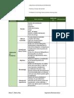 Rubrica Evaluacion Practicas (1)