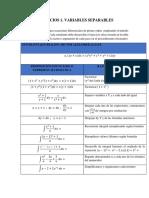 Ejercicios Ecuaciones Dif