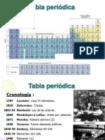 Unidad 2-3 - Tabla Periodica