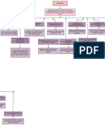 MAPA CONCEPTUAL DE NETIQUETA.pdf