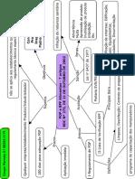 Mapa RDC_275_2002 - Alimentos