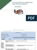 Contenido 1-2 Para La Aplicaciòn Del Currículo de Educación Inicial Del Mineduc