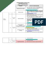 Cronograma Modulo II. Grupo 2 Pm de Constitución 2019-2