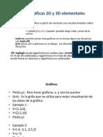 Clase 4 Matlab GráFico de Funciones en 2D