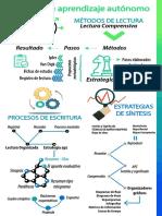 Infografia TAA