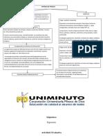 Act2_Mapa conceptual JSAD.docx
