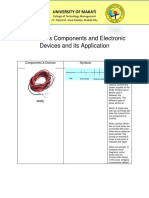Electronics Components and Electronic Devices and Its Application