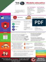 Modelo_Educativo_infografia.pdf