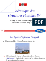 Lignes d'Influence - Sys Hyperst