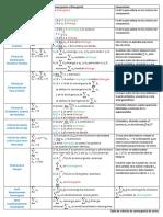 Tabla Resumen de Matematica III