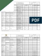 1. Registro de Activos de Informacion Actualizado 2017