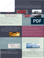 Infografia Teoria de Las Organizaciones (1)