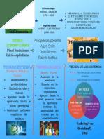INFOGRAFIA REVOL INDUSTRIAL.pdf