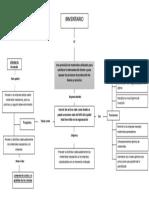 administración de inventarios propósito y funciones