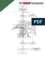 flojugrama de proceso de matricula en la uap-convertido.docx