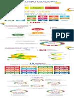 objetivos de desarrollo sostenible.pdf