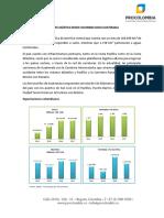 Perfil Logistico de Guatemala