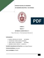 Informe 03 Blanco , Chavez , Giral y Miranda