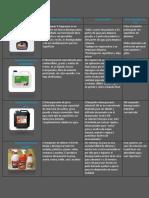 TIPOS DE DESENGRASANTES 22.docx