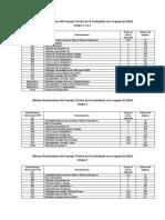Orientaciones concejo tecnico contaduria