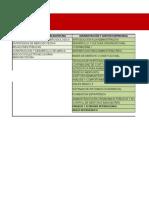 Oferta Academica 2020-i